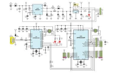 Designer Overview 2
